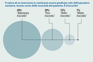 forward2_grafico1